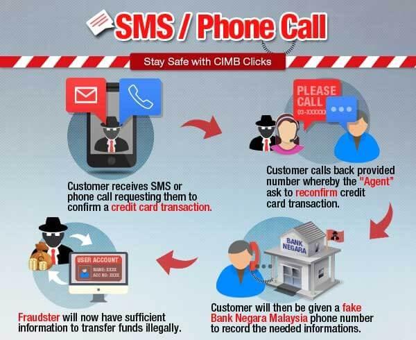 Sms Scam Scam Calls Cimb